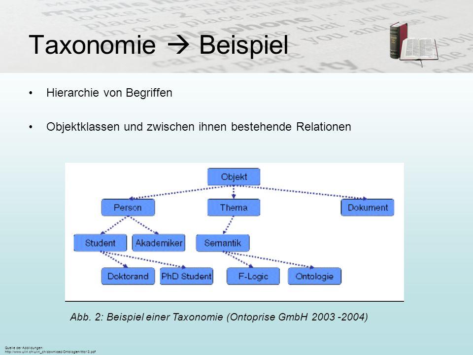 Taxonomie Beispiel Abb. 2: Beispiel einer Taxonomie (Ontoprise GmbH 2003 -2004) Hierarchie von Begriffen Objektklassen und zwischen ihnen bestehende R