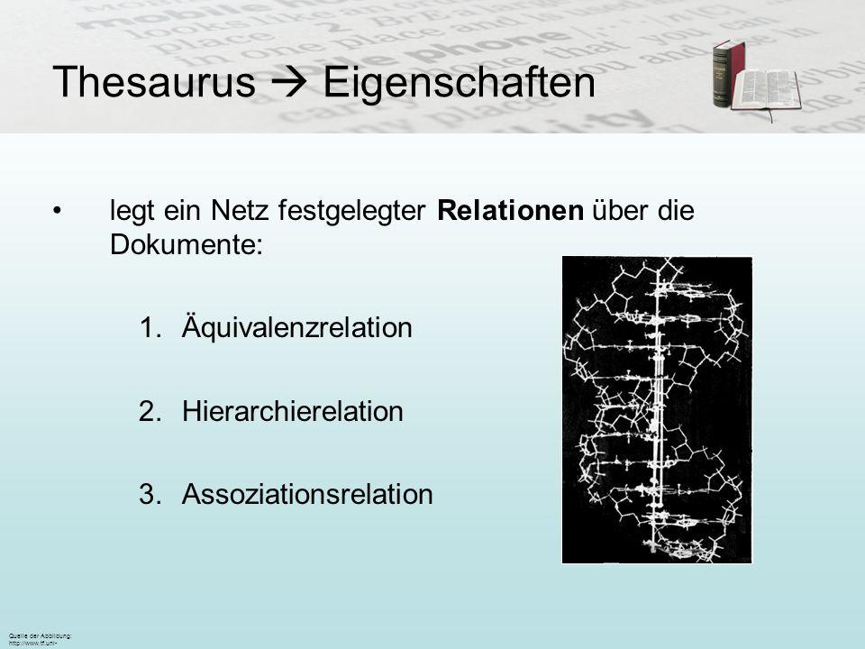 Thesaurus Eigenschaften legt ein Netz festgelegter Relationen über die Dokumente: 1.Äquivalenzrelation 2.Hierarchierelation 3.Assoziationsrelation Que