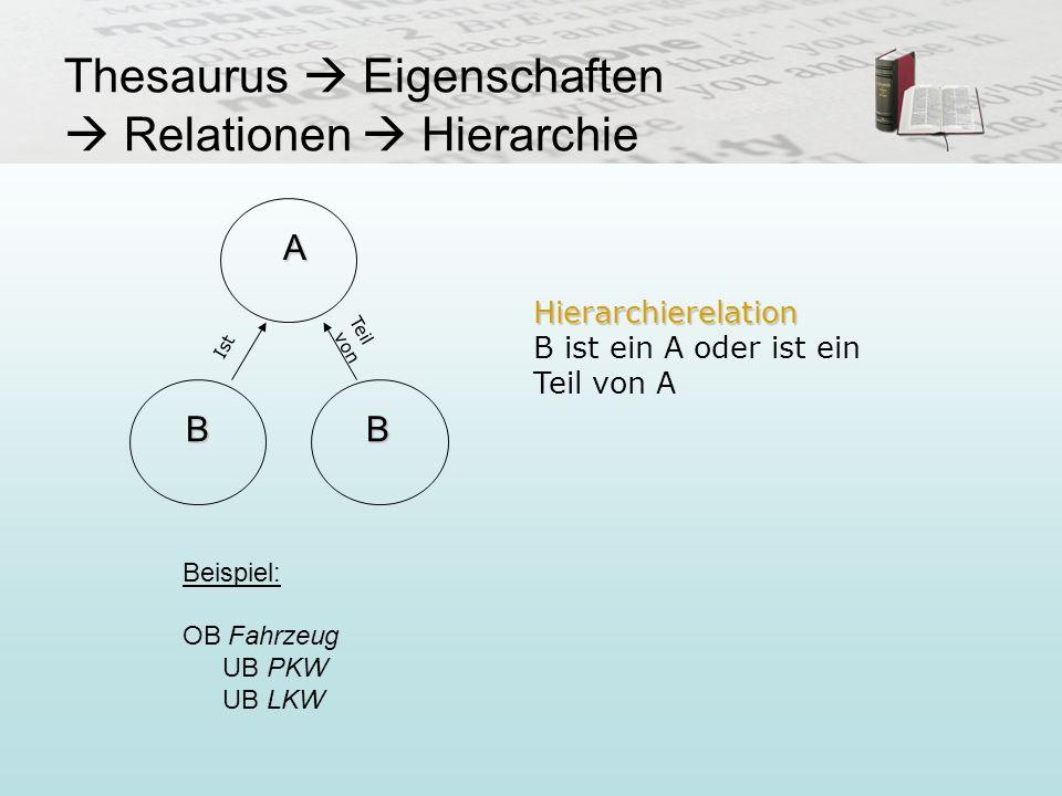 Thesaurus Eigenschaften Relationen Hierarchie Beispiel: OB Fahrzeug UB PKW UB LKW A B B Ist Teil von Hierarchierelation Hierarchierelation B ist ein A