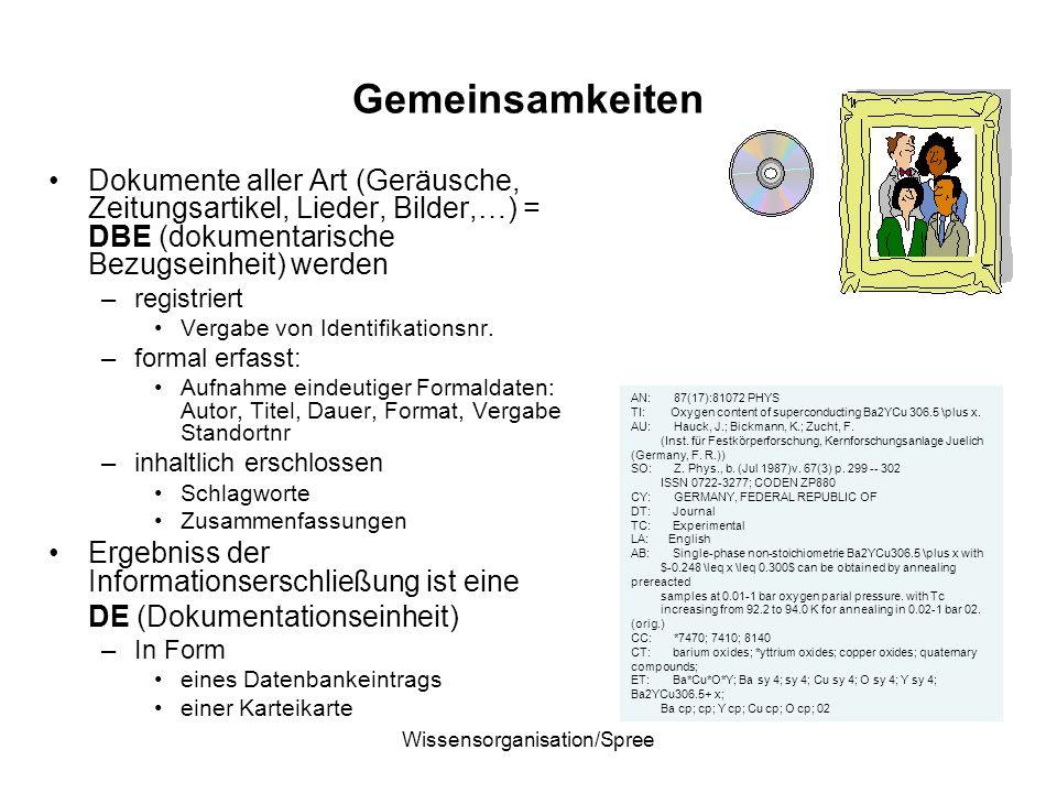 Wissensorganisation/Spree Gemeinsamkeiten Dokumente aller Art (Geräusche, Zeitungsartikel, Lieder, Bilder,…) = DBE (dokumentarische Bezugseinheit) wer