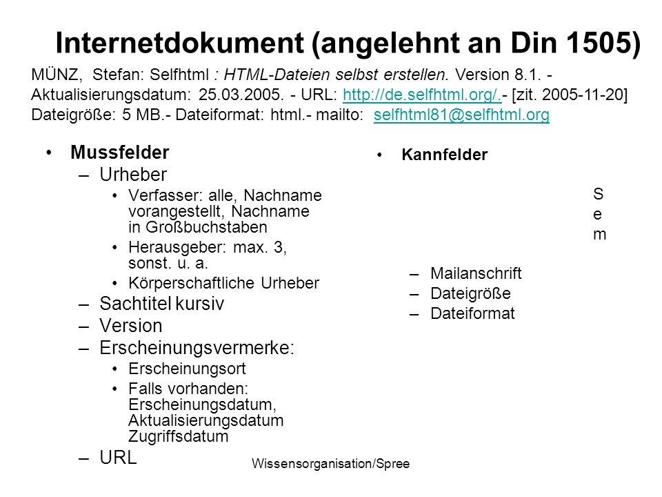 Wissensorganisation/Spree Internetdokument (angelehnt an Din 1505) Mussfelder –Urheber Verfasser: alle, Nachname vorangestellt, Nachname in Großbuchst