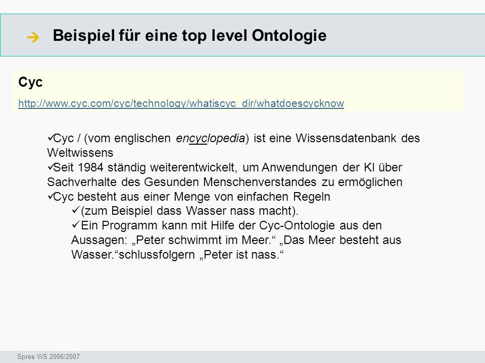 Beispiel für eine top level Ontologie Seminar I-Prax: Inhaltserschließung visueller Medien, 5.10.2004 Spree WS 2006/2007 Cyc http://www.cyc.com/cyc/te