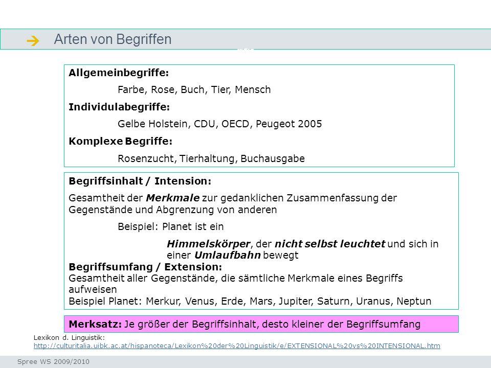 Arten von Begriffen Begriff Seminar I-Prax: Inhaltserschließung visueller Medien, 5.10.2004 Spree WS 2009/2010 Allgemeinbegriffe: Farbe, Rose, Buch, T