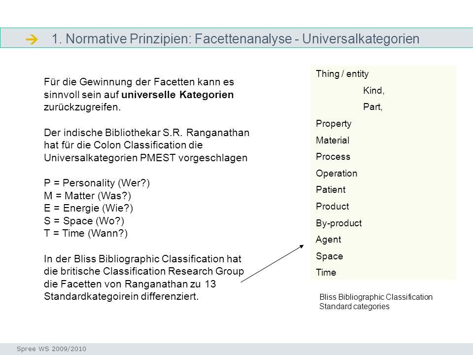 Facettenklassifikation Seminar I-Prax: Inhaltserschließung visueller Medien, 5.10.2004 Spree WS 2009/2010 Für die Gewinnung der Facetten kann es sinnv