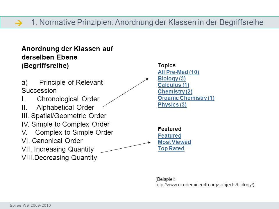 1. Normative Prinzipien: Anordnung der Klassen in der Begriffsreihe Arbeitsschritte Seminar I-Prax: Inhaltserschließung visueller Medien, 5.10.2004 Sp