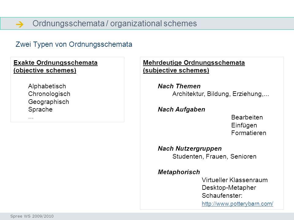 Ordnungsschemata / organizational schemes Ordnungsschemata Seminar I-Prax: Inhaltserschließung visueller Medien, 5.10.2004 Spree WS 2009/2010 Zwei Typ