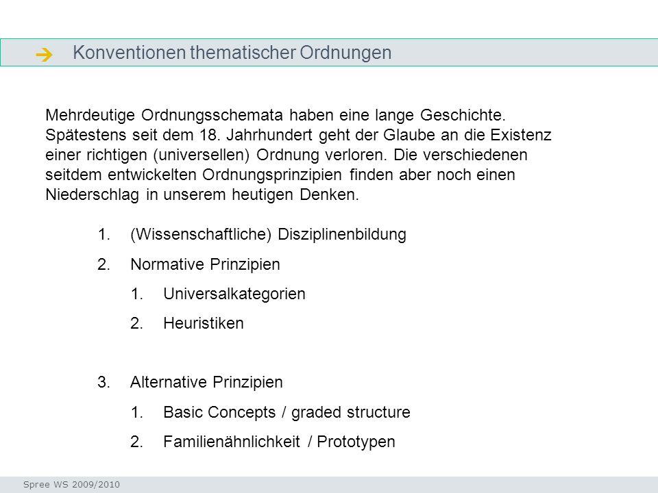 Konventionen thematischer Ordnungen Ordnungsschemata Seminar I-Prax: Inhaltserschließung visueller Medien, 5.10.2004 Spree WS 2009/2010 1.(Wissenschaf