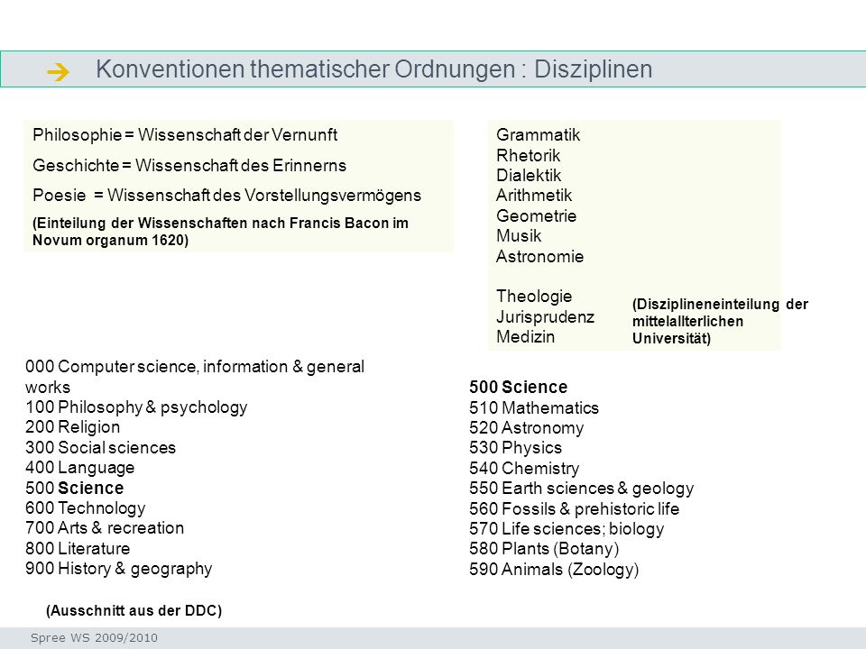 Konventionen thematischer Ordnungen : Disziplinen Ordnungsschemata Seminar I-Prax: Inhaltserschließung visueller Medien, 5.10.2004 Spree WS 2009/2010