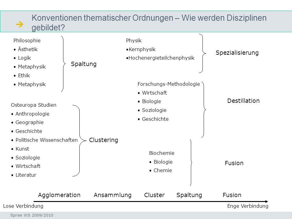 Konventionen thematischer Ordnungen – Wie werden Disziplinen gebildet? Seminar I-Prax: Inhaltserschließung visueller Medien, 5.10.2004 Spree WS 2009/2