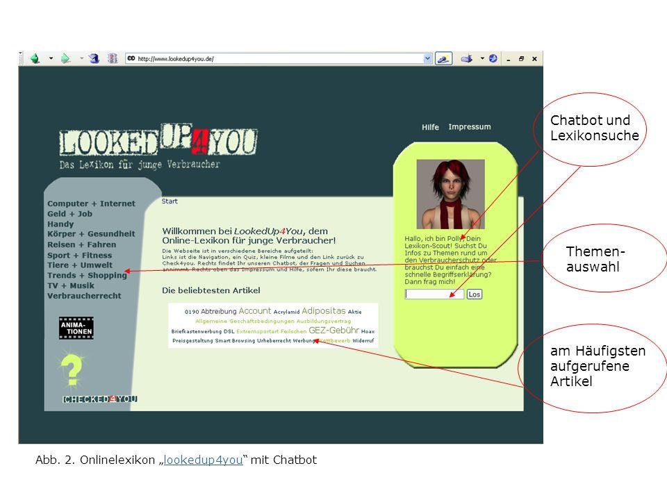 Abb. 2. Onlinelexikon lookedup4you mit Chatbotlookedup4you Chatbot und Lexikonsuche Themen- auswahl am Häufigsten aufgerufene Artikel