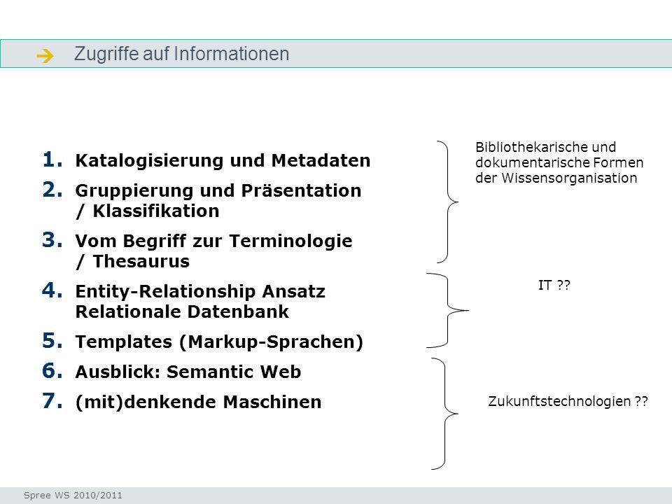 Zugriffe auf Informationen Zugriff 1. Katalogisierung und Metadaten 2.