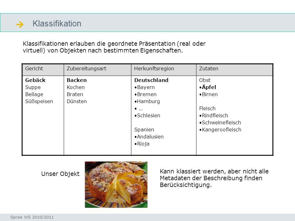 Klassifikation Seminar I-Prax: Inhaltserschließung visueller Medien, 5.10.2004 Spree WS 2010/2011 klassifikation Klassifikationen erlauben die geordnete Präsentation (real oder virtuell) von Objekten nach bestimmten Eigenschaften.