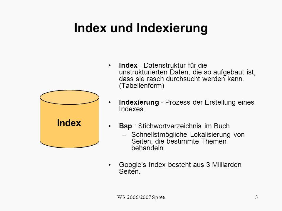 WS 2006/2007 Spree3 Index und Indexierung Index - Datenstruktur für die unstrukturierten Daten, die so aufgebaut ist, dass sie rasch durchsucht werden kann.