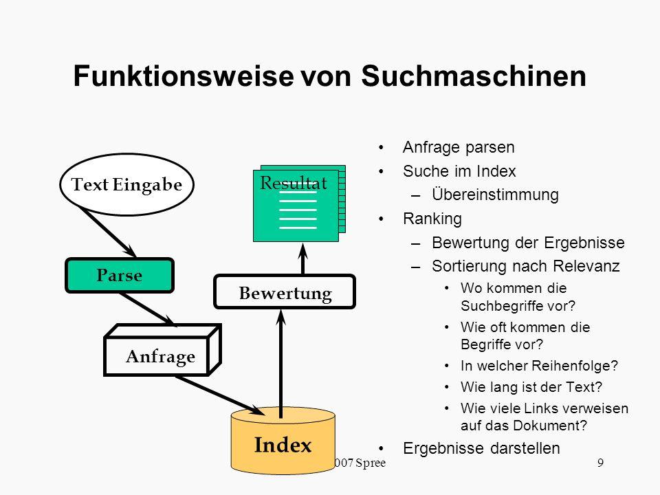 WS 2006/2007 Spree9 Funktionsweise von Suchmaschinen Anfrage parsen Suche im Index –Übereinstimmung Ranking –Bewertung der Ergebnisse –Sortierung nach Relevanz Wo kommen die Suchbegriffe vor.