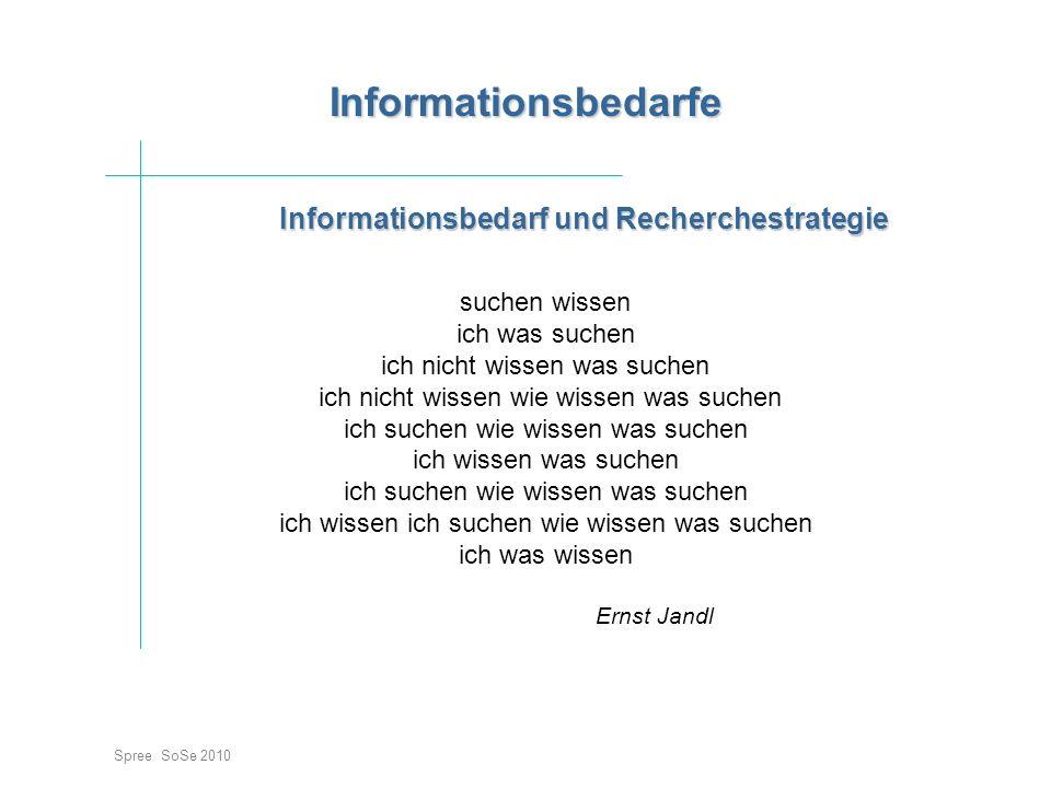 Informationsbedarf und Recherchestrategie Spree SoSe 2010 Informationsbedarfe suchen wissen ich was suchen ich nicht wissen was suchen ich nicht wisse