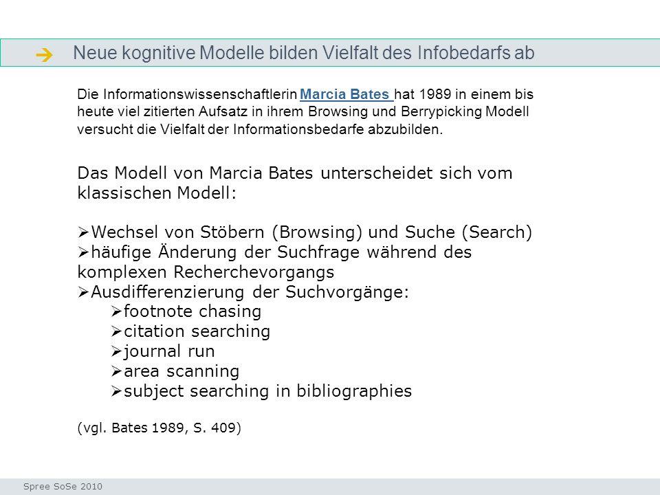 Neue kognitive Modelle bilden Vielfalt des Infobedarfs ab Neue kognitive Modelle Seminar I-Prax: Inhaltserschließung visueller Medien, 5.10.2004 Spree