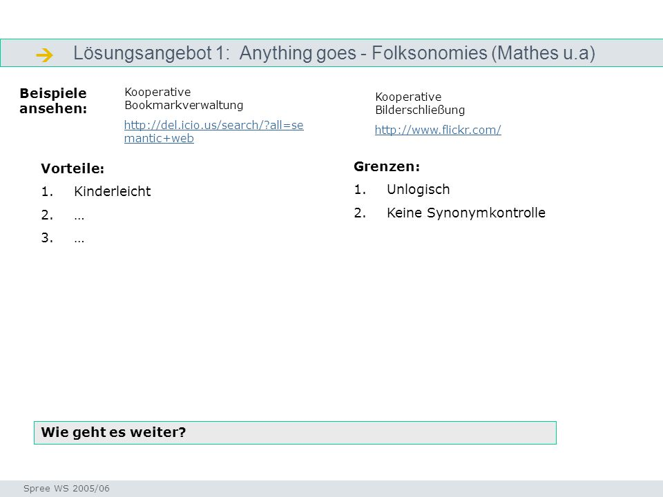 Lösungsangebot 1: Anything goes - Folksonomies (Mathes u.a) Folksonomies Seminar I-Prax: Inhaltserschließung visueller Medien, 5.10.2004 Spree WS 2005/06 Kooperative Bookmarkverwaltung http://del.icio.us/search/?all=se mantic+web Beispiele ansehen: Kooperative Bilderschließung http://www.flickr.com/ Vorteile: 1.Kinderleicht 2.… 3.… Grenzen: 1.Unlogisch 2.Keine Synonymkontrolle Wie geht es weiter?
