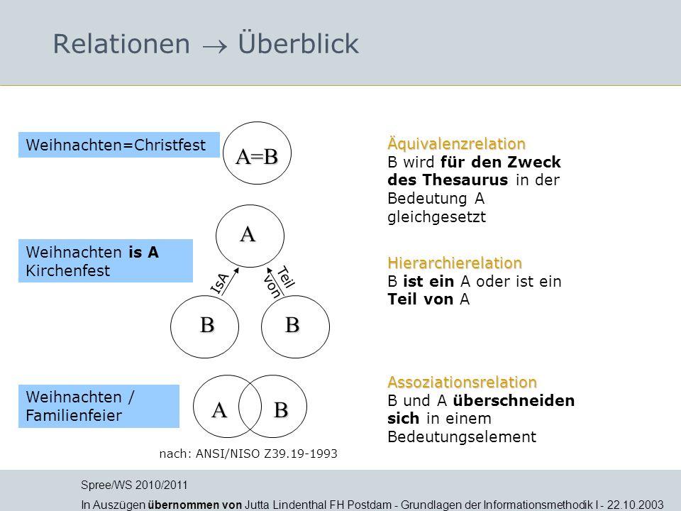 Relationen ÜberblickA=B Äquivalenzrelation Äquivalenzrelation B wird für den Zweck des Thesaurus in der Bedeutung A gleichgesetzt Hierarchierelation H