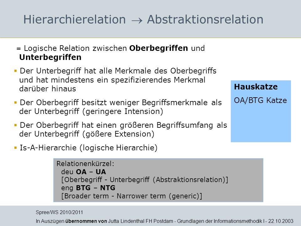 Hierarchierelation Abstraktionsrelation = Logische Relation zwischen Oberbegriffen und Unterbegriffen Der Unterbegriff hat alle Merkmale des Oberbegri