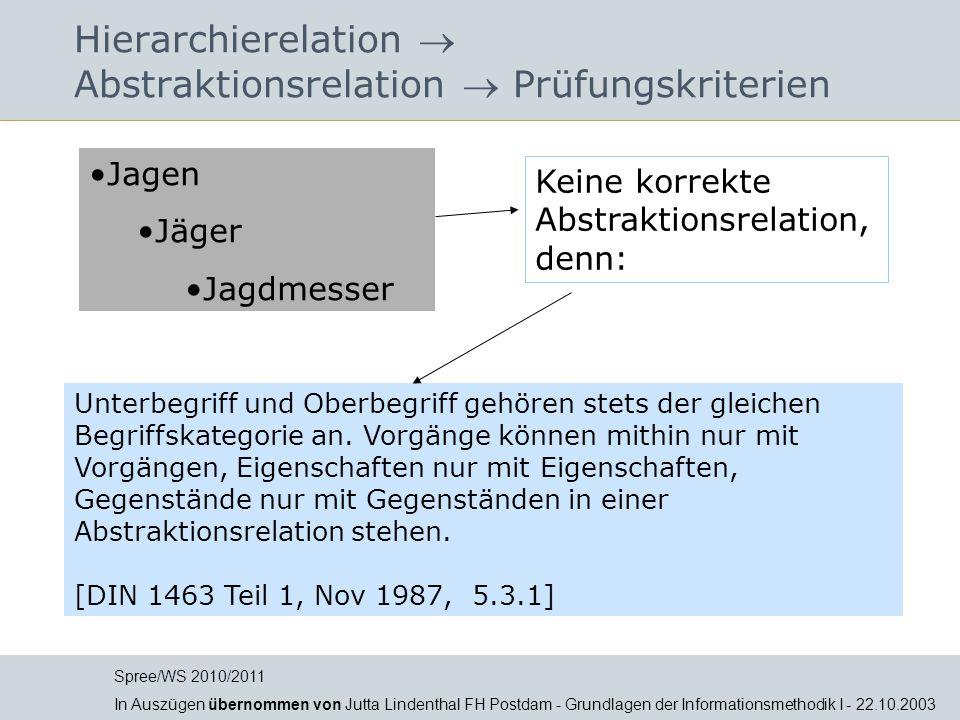 Hierarchierelation Abstraktionsrelation Prüfungskriterien Unterbegriff und Oberbegriff gehören stets der gleichen Begriffskategorie an. Vorgänge könne
