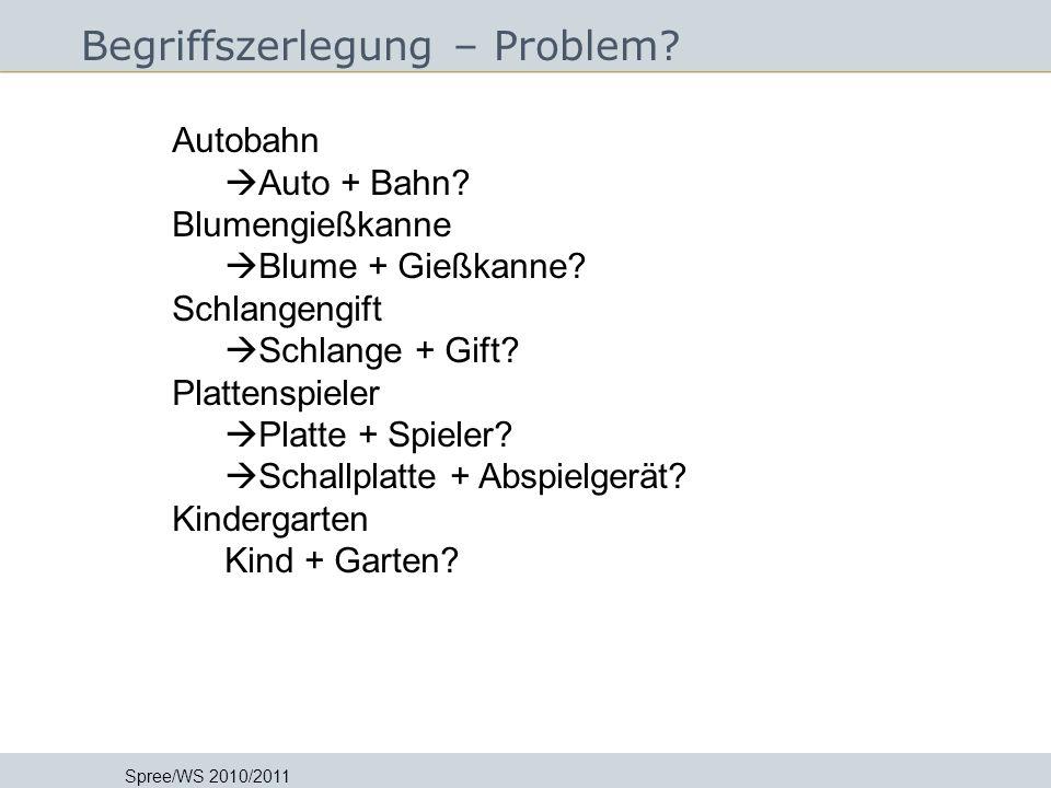 Begriffszerlegung – Problem? Spree/WS 2010/2011 In Auszügen übernommen von Jutta Lindenthal FH Postdam - Grundlagen der Informationsmethodik I - 22.10