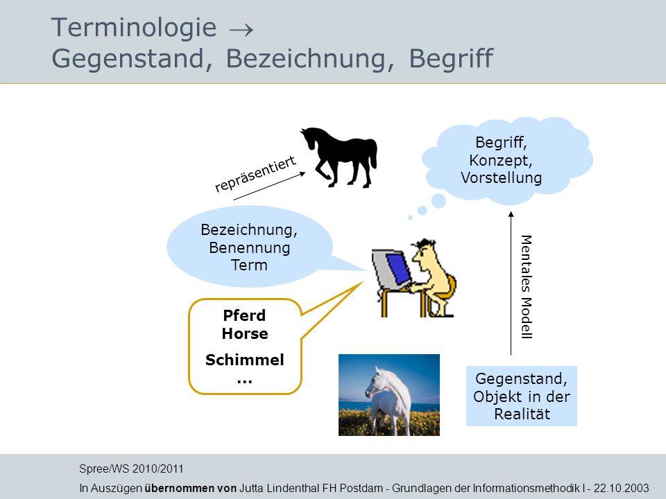 Terminologie Gegenstand, Bezeichnung, Begriff Begriff, Konzept, Vorstellung Pferd Horse Schimmel... Gegenstand, Objekt in der Realität Bezeichnung, Be