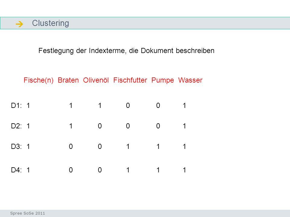 Clustering indexvektor Seminar I-Prax: Inhaltserschließung visueller Medien, 5.10.2004 Spree SoSe 2011 Festlegung der Indexterme, die Dokument beschre