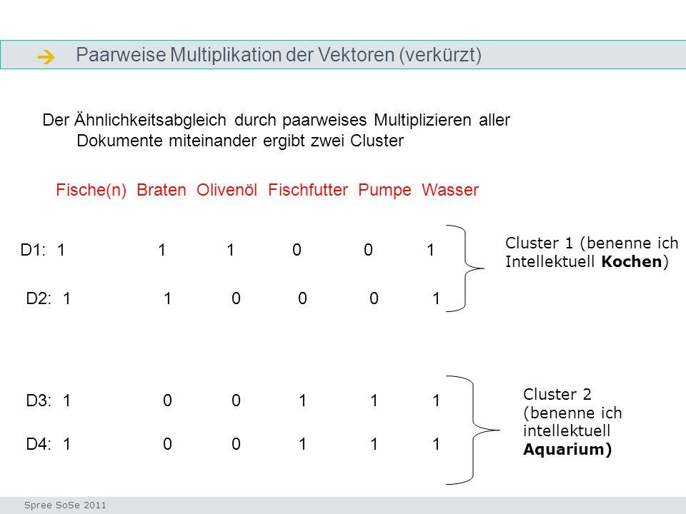 Clusterzentroid berechenen indexvektor Seminar I-Prax: Inhaltserschließung visueller Medien, 5.10.2004 Spree SoSe 2011 Für die Cluster 1 und 2 lässt sich jetzt der Clusterzentroid (Mittelwert) berechnen D1: 111 0 0 1 D2: 110 0 0 1 D3: 100 1 1 1 D4: 100 1 1 1 Zentroidvektor Cluster 1: Kochen Zentroidvektor Cluster 2 Aquarium 1 1 0 0 0 1 1 0 0 1 1 1