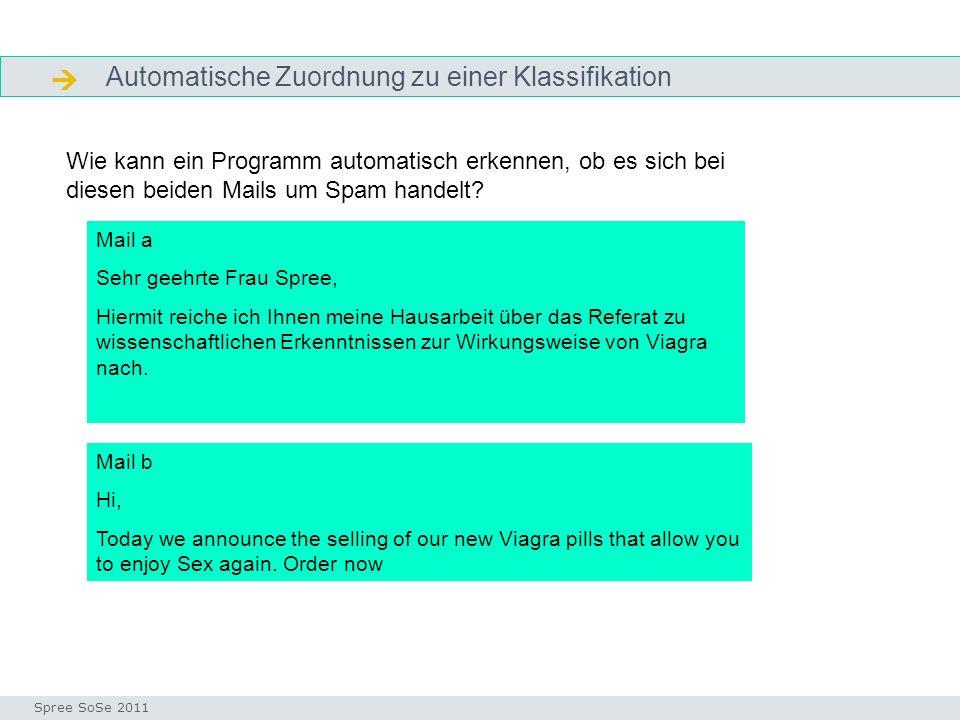 Automatische Zuordnung zu einer Klassifikation beispiel Seminar I-Prax: Inhaltserschließung visueller Medien, 5.10.2004 Spree SoSe 2011 Mail a Sehr ge