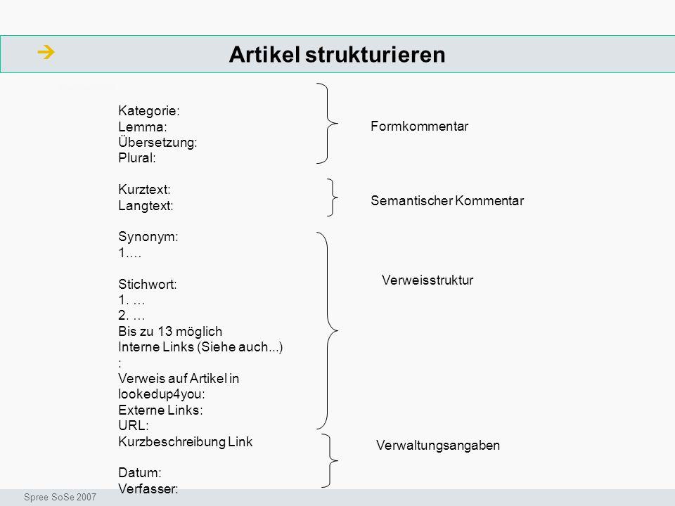 Artikel strukturieren ArbeitsschritteW Seminar I-Prax: Inhaltserschließung visueller Medien, 5.10.2004 Spree SoSe 2007 Kategorie: Lemma: Übersetzung: Plural: Kurztext: Langtext: Synonym: 1.… Stichwort: 1.