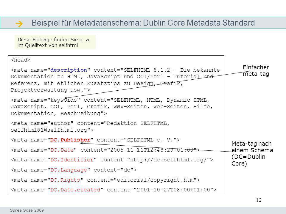 12 Beispiel für Metadatenschema: Dublin Core Metadata Standard Definition Seminar I-Prax: Inhaltserschließung visueller Medien, 5.10.2004 Spree Sose 2