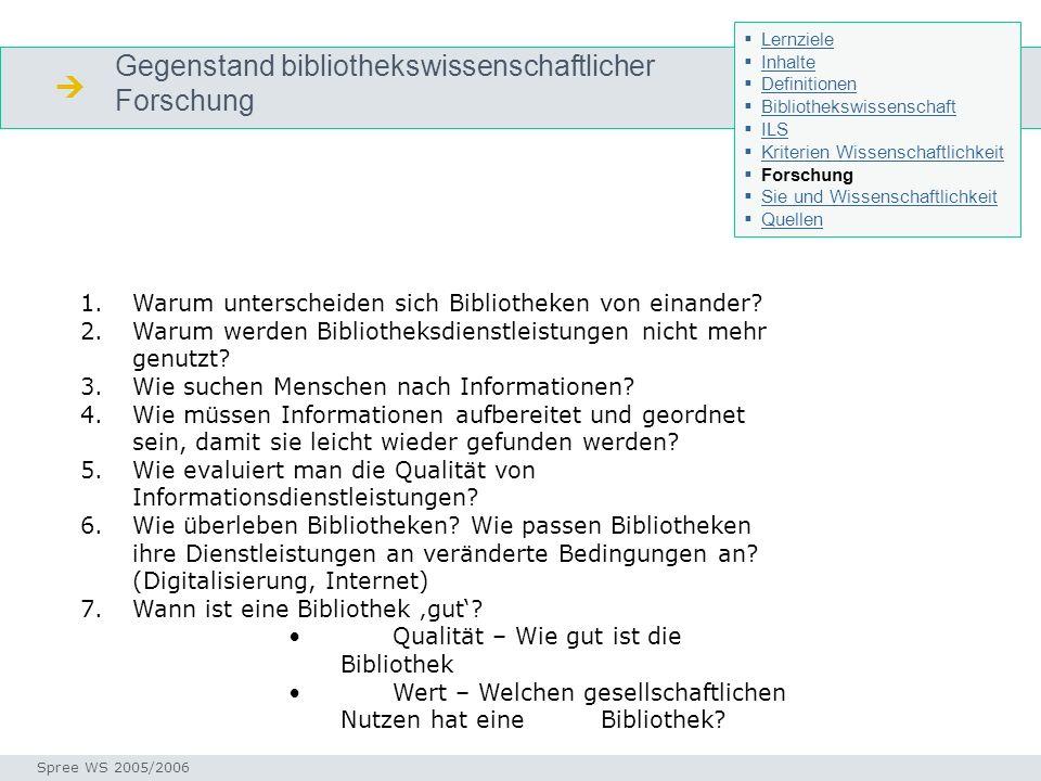 Gegenstand bibliothekswissenschaftlicher Forschung Fragestellungen Seminar I-Prax: Inhaltserschließung visueller Medien, 5.10.2004 Spree WS 2005/2006