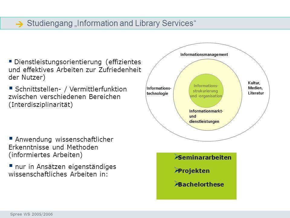 Studiengang Information and Library Services ILS Seminar I-Prax: Inhaltserschließung visueller Medien, 5.10.2004 Spree WS 2005/2006 Dienstleistungsori