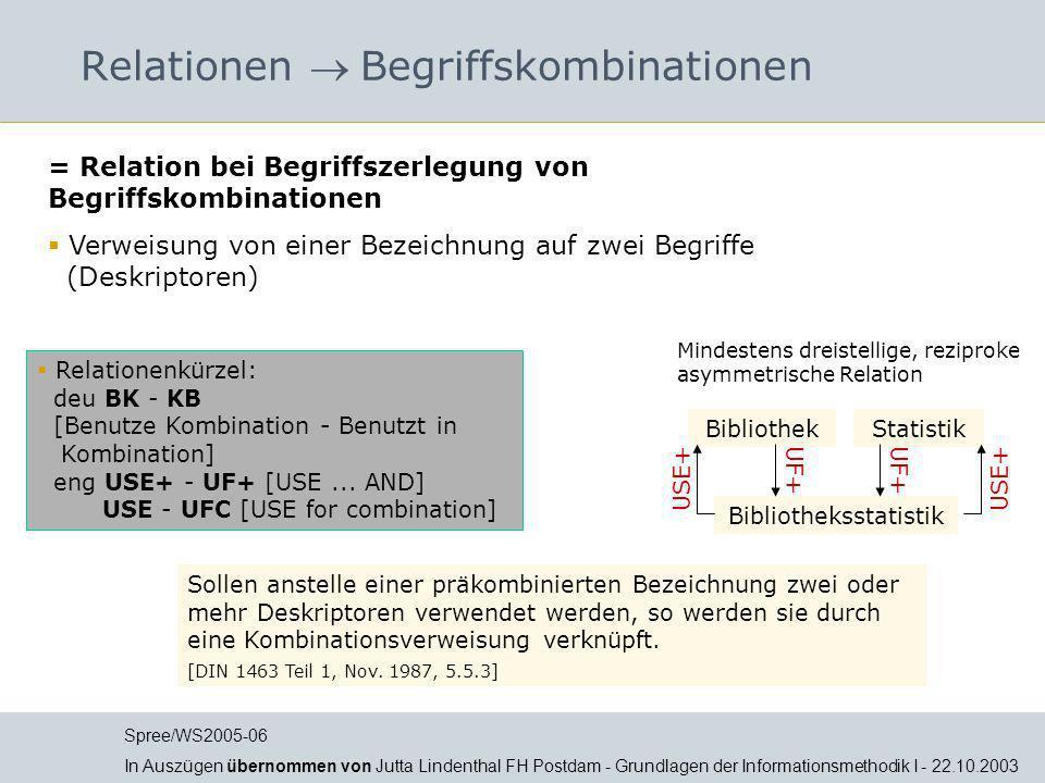 Relationen Begriffskombinationen = Relation bei Begriffszerlegung von Begriffskombinationen Verweisung von einer Bezeichnung auf zwei Begriffe (Deskri