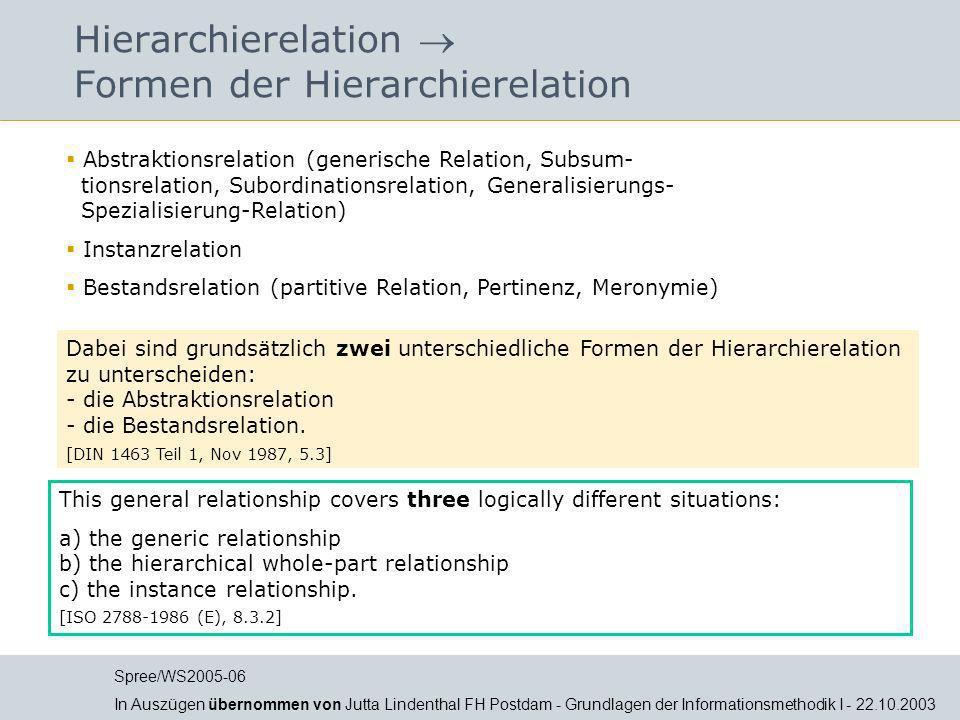 Hierarchierelation Formen der Hierarchierelation Dabei sind grundsätzlich zwei unterschiedliche Formen der Hierarchierelation zu unterscheiden: - die