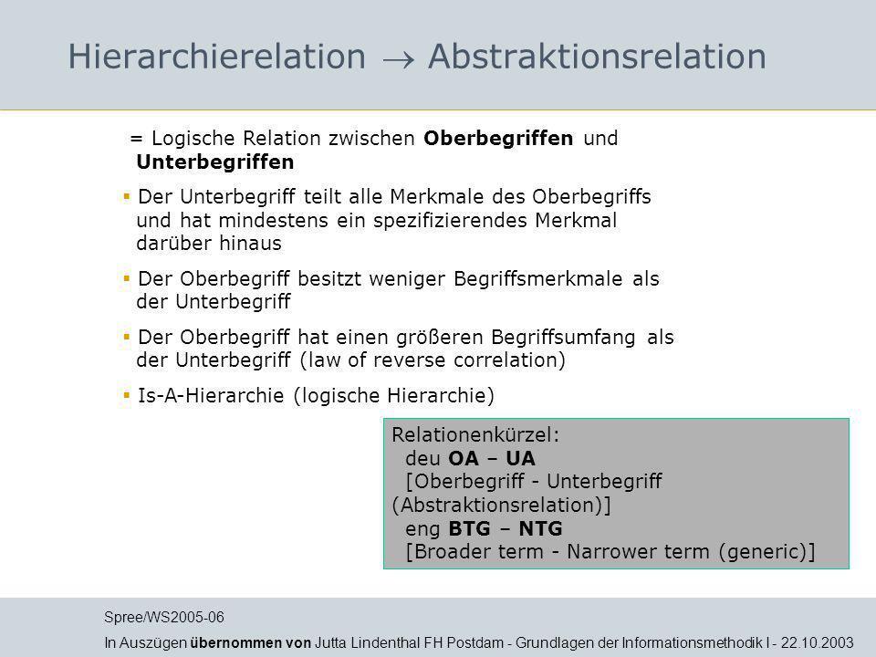 Hierarchierelation Abstraktionsrelation = Logische Relation zwischen Oberbegriffen und Unterbegriffen Der Unterbegriff teilt alle Merkmale des Oberbeg