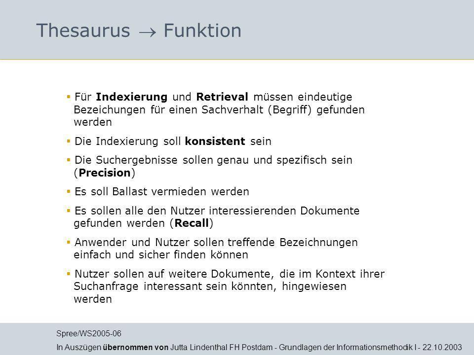 DeutschEnglisch SB = SpitzenbegriffTT = Top Term OB = OberbegriffBT = Broader term UB = UnterbegriffNT = Narrower term VB = Verwandter BegriffRT = Related term OA = Oberbegriff (Abstraktionsrelation)BTG = Broader term (generic) UA = Unterbegriff (Abstraktionsrelation)NTG = Narrower term (generic) ---BTI = Broader term (instance) ---NTI = Narrower term (instance) SP = Verbandsbegriff (Bestandsrelation)BTP = Broader term (partitive) TP = Teilbegriff (Bestandsrelation)NTP = Narrower term (partitive) BS = Benutze SynonymUSE = Use BF = Benutzt für SynonymUF = Use(d) for BK = Benutze KombinationUSE = Use KB = Benutzt in KombinationUFC = Used for combination H = Erläuterung (Hinweis)SN = Scope note D = Definition nach: DIN 1463, Teil 2, 3.1 und ANSI/NISO Z39.18-1993, p.