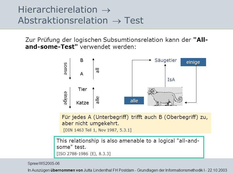 Hierarchierelation Abstraktionsrelation Test Für jedes A (Unterbegriff) trifft auch B (Oberbegriff) zu, aber nicht umgekehrt. [DIN 1463 Teil 1, Nov 19