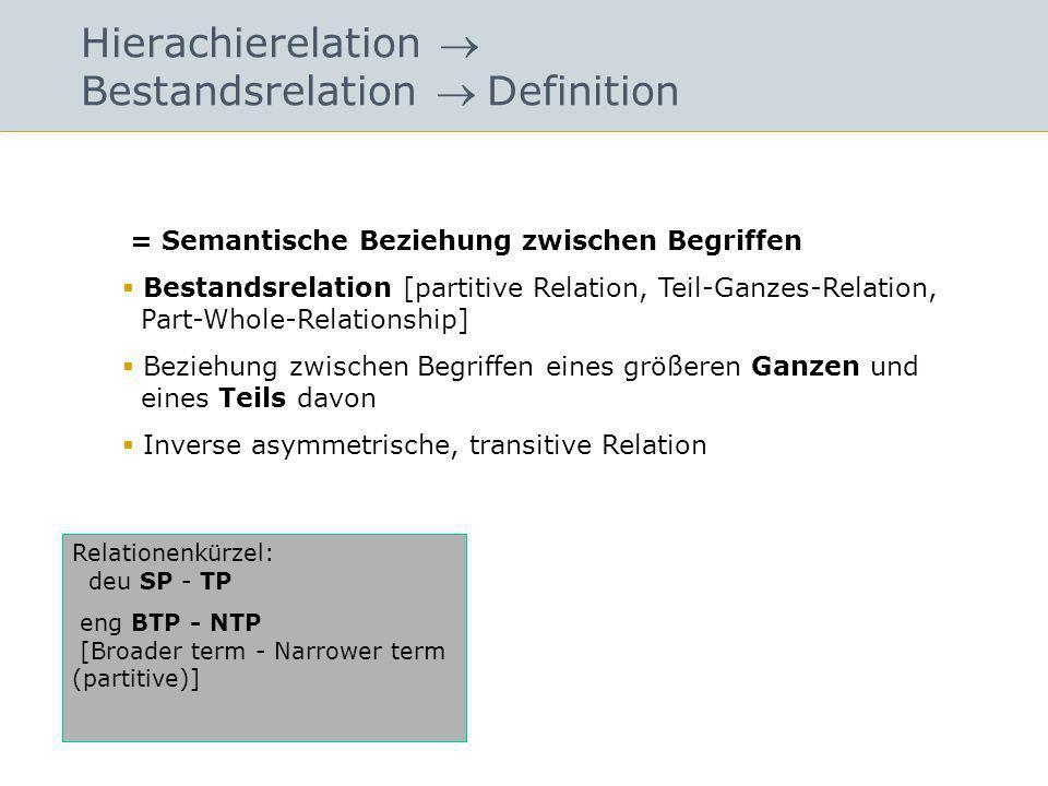 Hierachierelation Bestandsrelation Definition = Semantische Beziehung zwischen Begriffen Bestandsrelation [partitive Relation, Teil-Ganzes-Relation, P