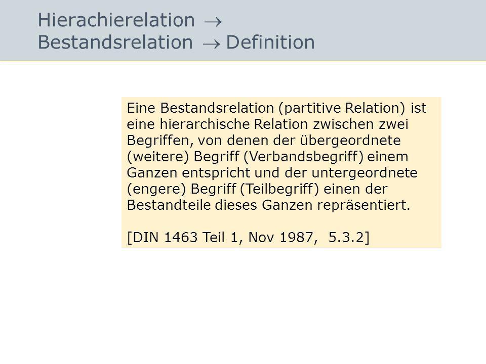 Hierachierelation Bestandsrelation Definition Eine Bestandsrelation (partitive Relation) ist eine hierarchische Relation zwischen zwei Begriffen, von