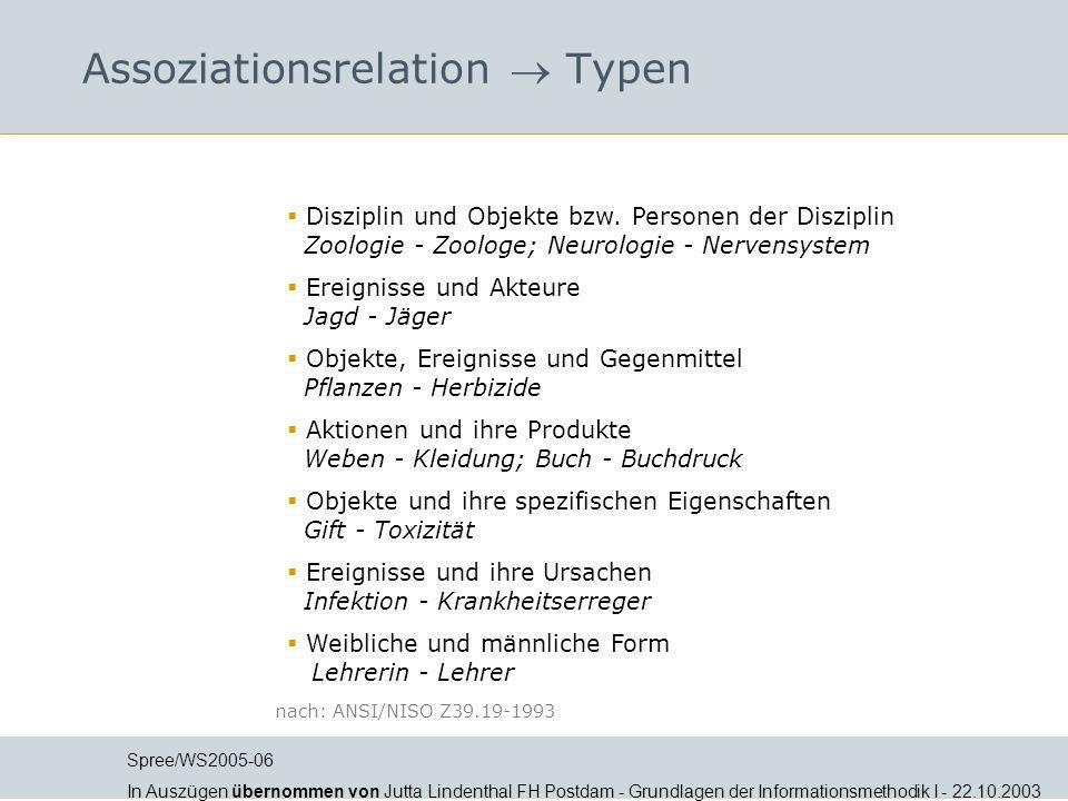 Assoziationsrelation Typen Disziplin und Objekte bzw. Personen der Disziplin Zoologie - Zoologe; Neurologie - Nervensystem Ereignisse und Akteure Jagd