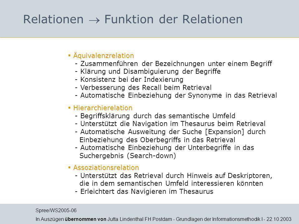Relationen Funktion der Relationen Äquivalenzrelation Äquivalenzrelation - Zusammenführen der Bezeichnungen unter einem Begriff - Klärung und Disambig