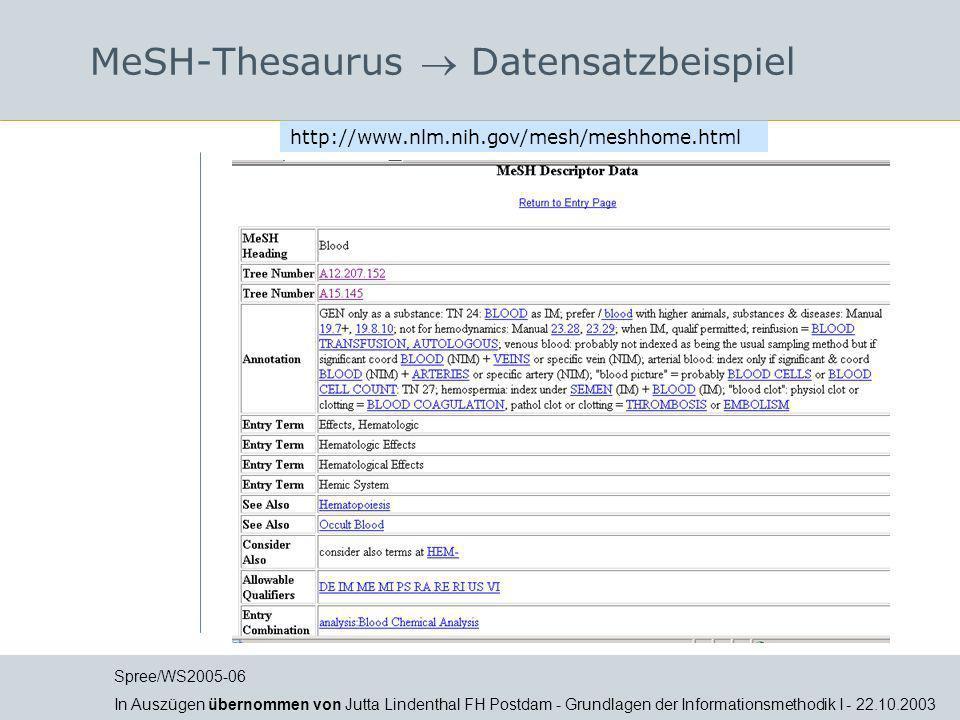 MeSH-Thesaurus Datensatzbeispiel http://www.nlm.nih.gov/mesh/meshhome.html Spree/WS2005-06 In Auszügen übernommen von Jutta Lindenthal FH Postdam - Gr