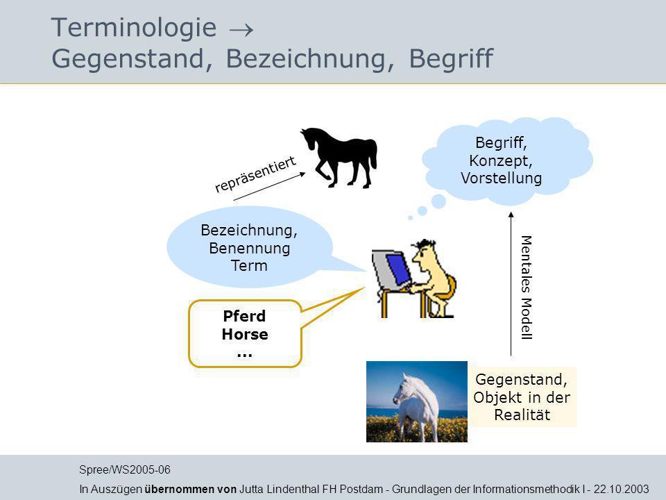 Terminologie Gegenstand, Bezeichnung, Begriff Begriff, Konzept, Vorstellung Pferd Horse... Gegenstand, Objekt in der Realität Bezeichnung, Benennung T
