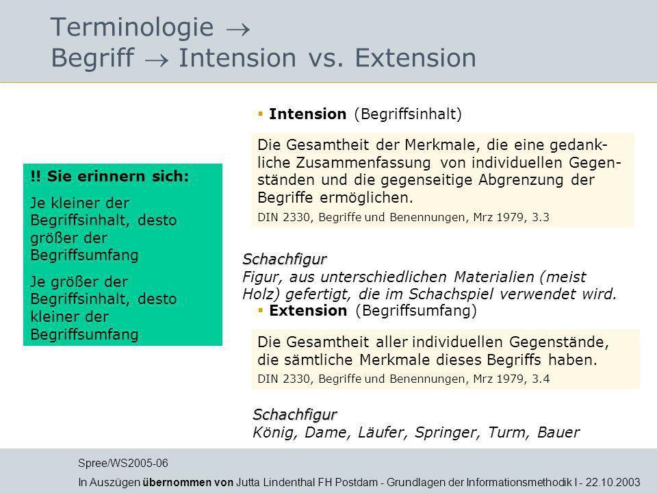 Terminologie Begriff Intension vs. Extension Intension (Begriffsinhalt) Die Gesamtheit der Merkmale, die eine gedank- liche Zusammenfassung von indivi