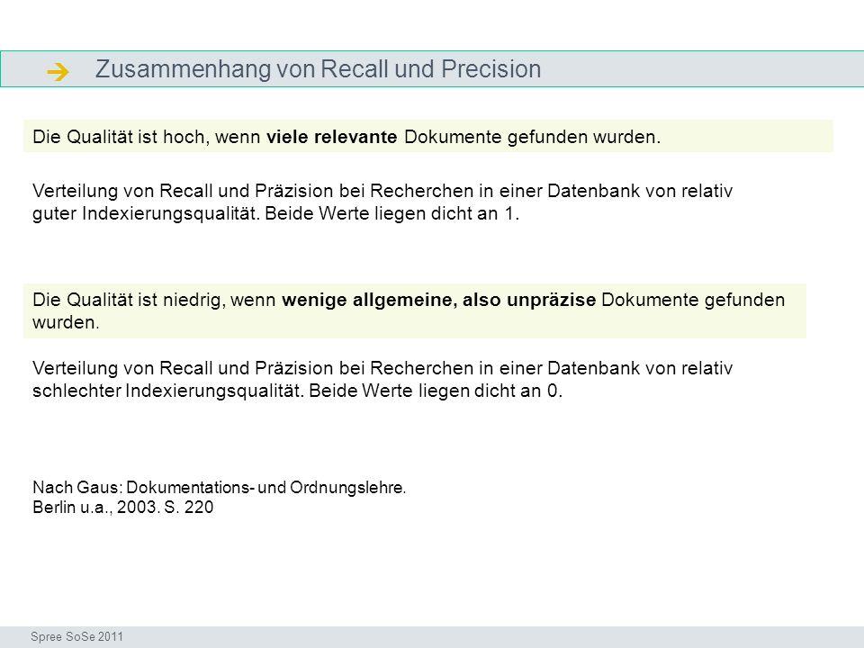 Zusammenhang von Recall und Precision vollständig Seminar I-Prax: Inhaltserschließung visueller Medien, 5.10.2004 Spree SoSe 2011 Verteilung von Recall und Präzision bei Recherchen in einer Datenbank von relativ schlechter Indexierungsqualität.