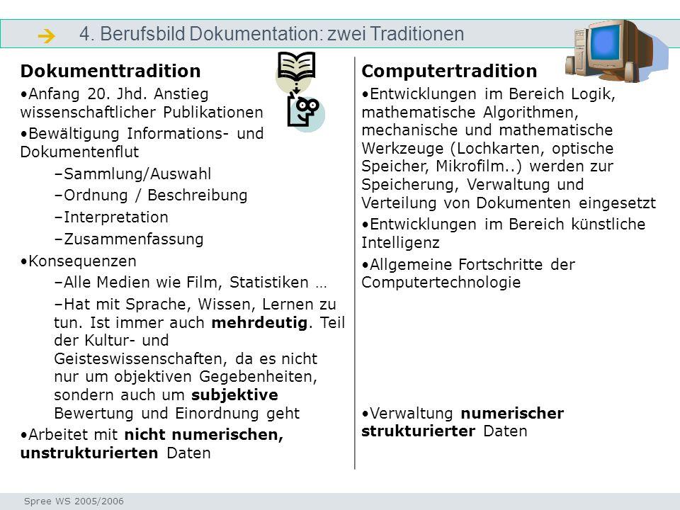 4. Berufsbild Dokumentation: zwei Traditionen Dokumentation Seminar I-Prax: Inhaltserschließung visueller Medien, 5.10.2004 Spree WS 2005/2006 Dokumen