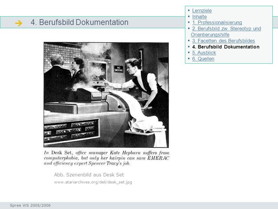 4. Berufsbild Dokumentation Dokumentation Seminar I-Prax: Inhaltserschließung visueller Medien, 5.10.2004 Spree WS 2005/2006 Abb. Szenenbild aus Desk