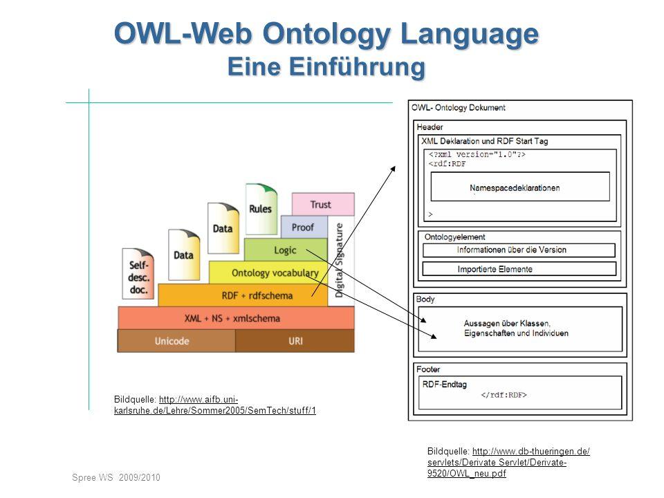 Spree WS 2009/2010 OWL-Web Ontology Language Eine Einführung Bildquelle: http://www.aifb.uni- karlsruhe.de/Lehre/Sommer2005/SemTech/stuff/1 Bildquelle