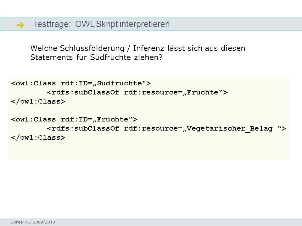 Testfrage: OWL Skript interpretieren Aufgabe Seminar I-Prax: Inhaltserschließung visueller Medien, 5.10.2004 Spree WS 2009/2010 Welche Schlussfolderun